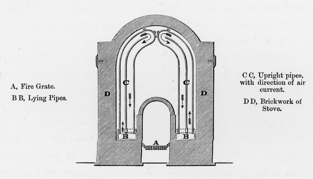 Design by James Baird for an improved hot blast stove, 1846.