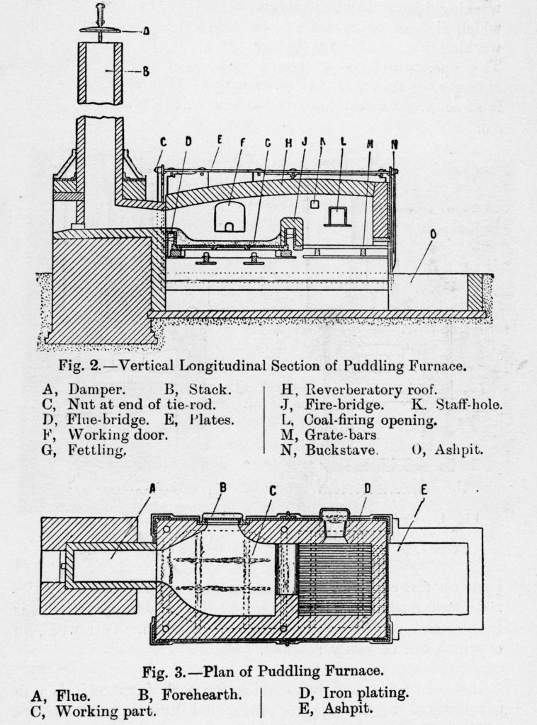 Diagram of a Puddling Furnace.