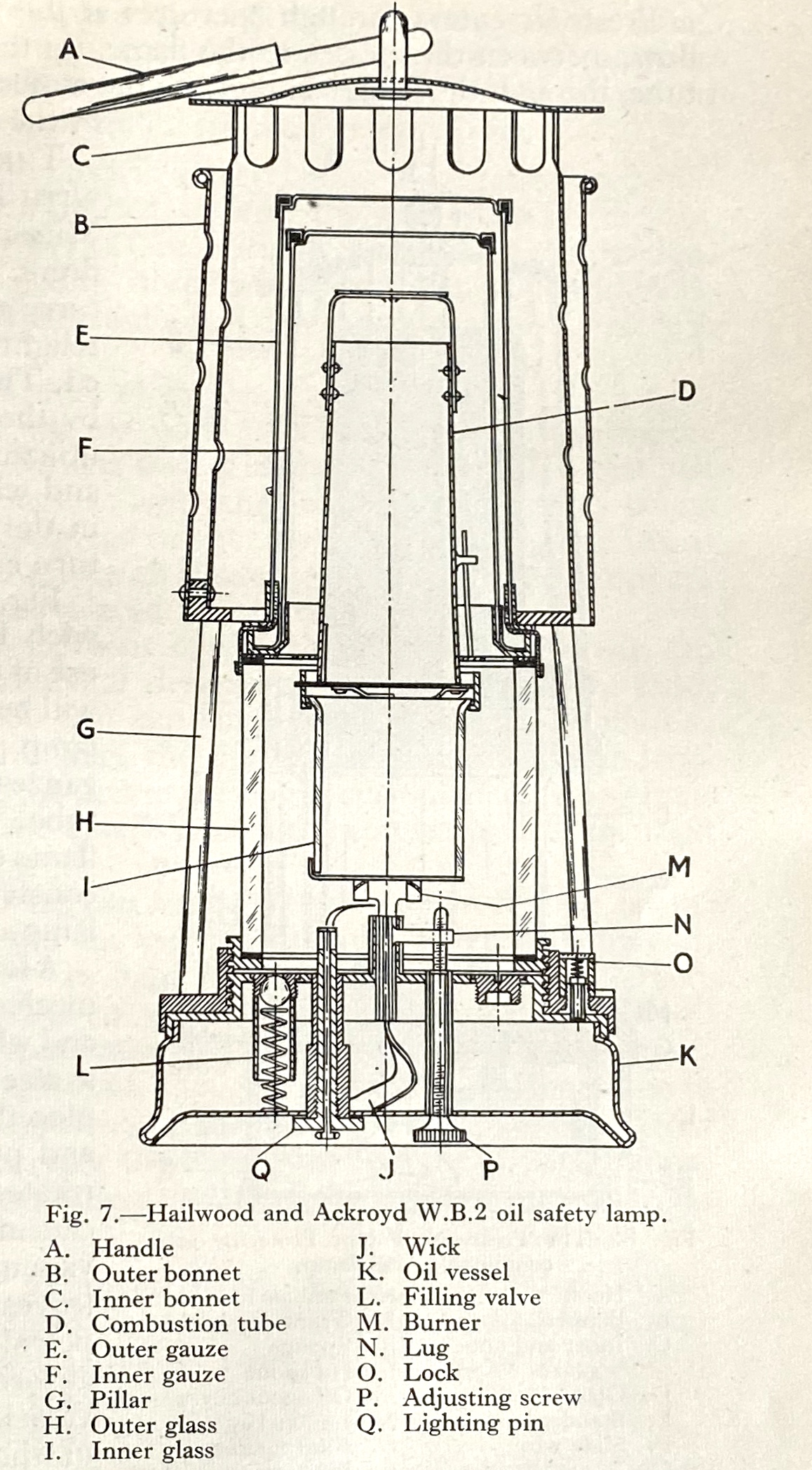 Diagram of a safety lamp, 1950s.