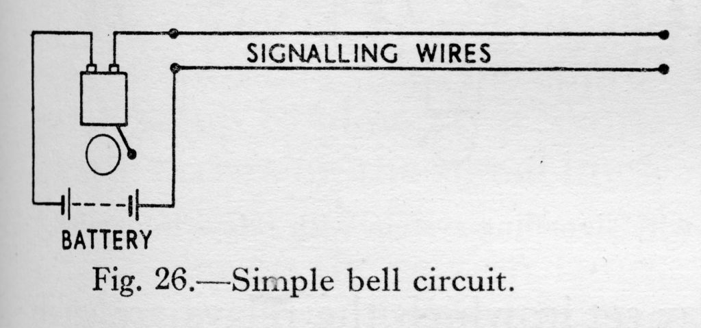A simple bare-wire signalling system: the miner held the two wires together to complete the circuit and ring a bell.